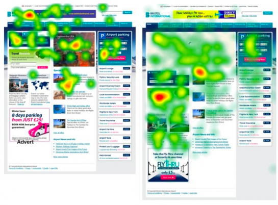 eye tracking on websites